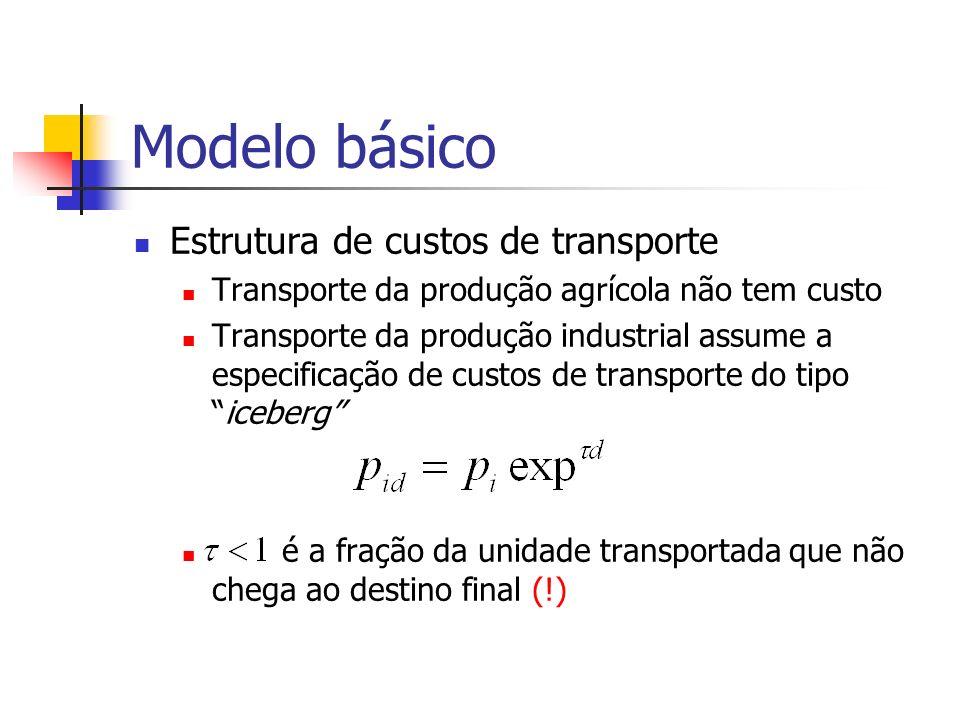 Modelo básico Elasticidade de demanda percebida pelos produtores monopolistas é Comportamento maximizador da firma representativa na região 1 implica Comparando preços de produtos representativos
