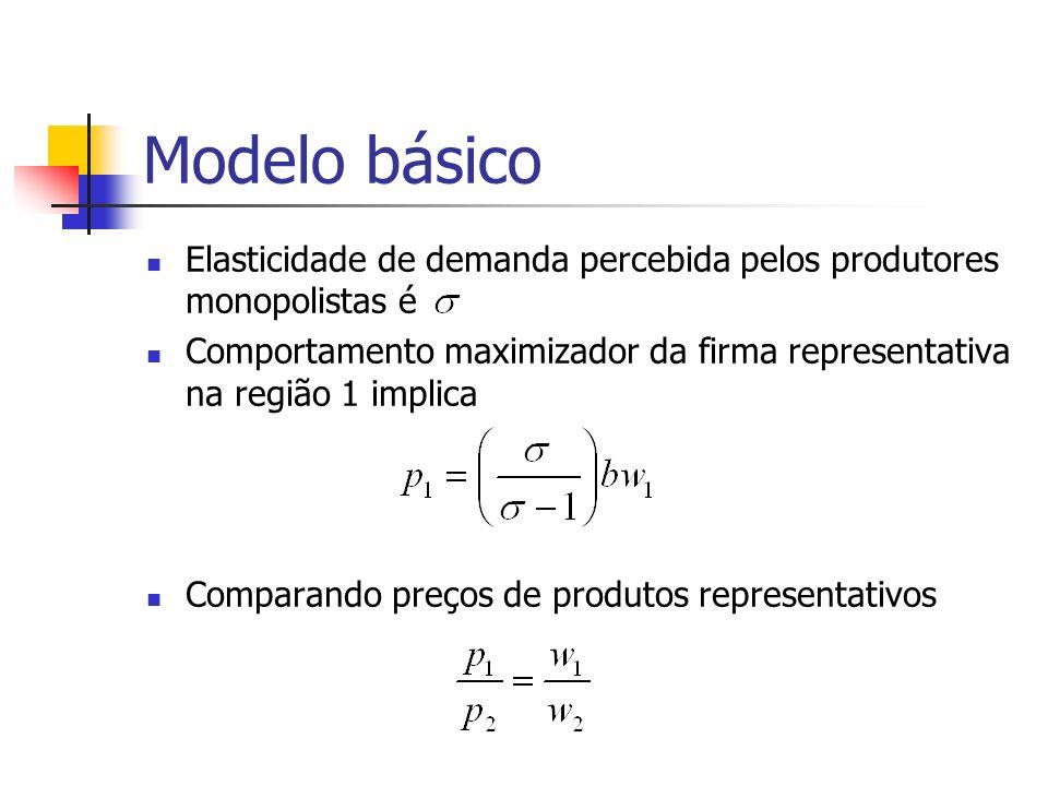 Modelo básico Com livre entrada, em concorrência monopolística lucros econômicos = 0 Produção por firma é a mesma em cada região, independente dos salários, demanda relativa, etc.