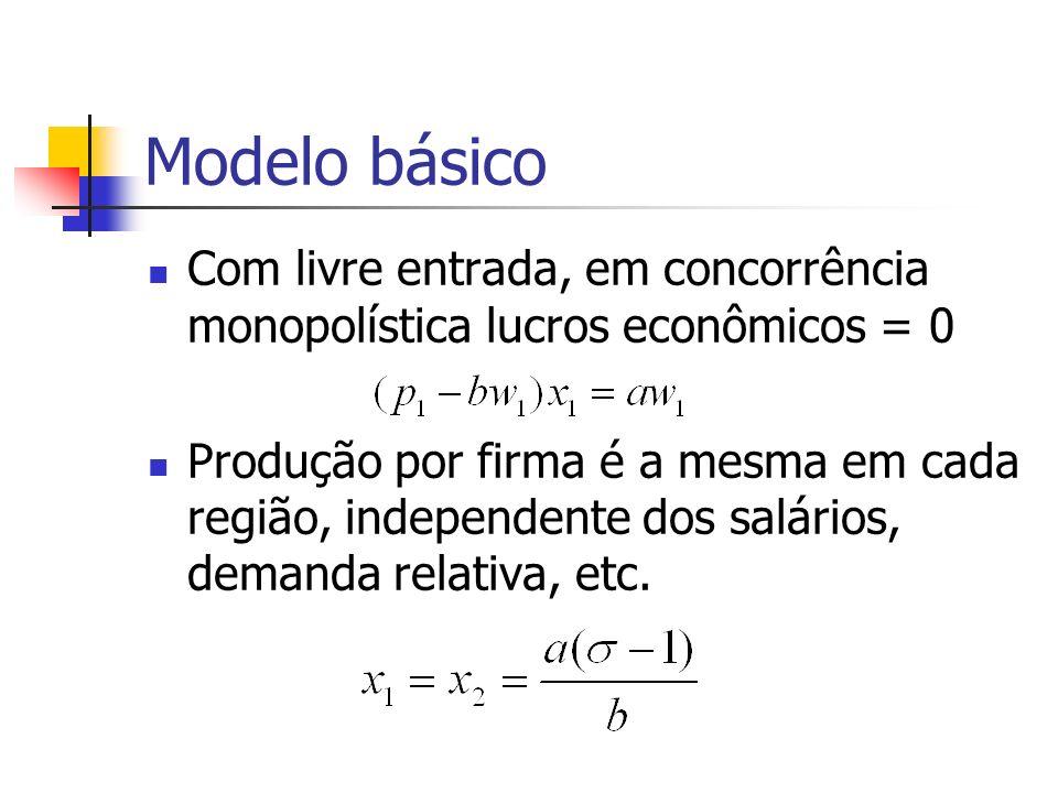 Modelo básico Número de manufaturas produzidas em cada região é proporcional ao número de trabalhadores