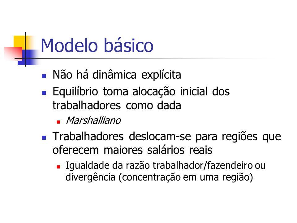 Modelo básico Em equilíbrio, regiões oferecem mesmo salário real ou trabalhadores encontram-se concentrados em uma região Sob quais condições concentração pode ocorrer.