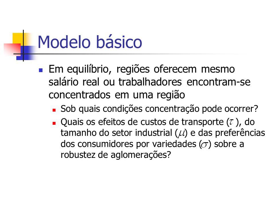 Modelo básico ParâmetroValor Circularidade opera.