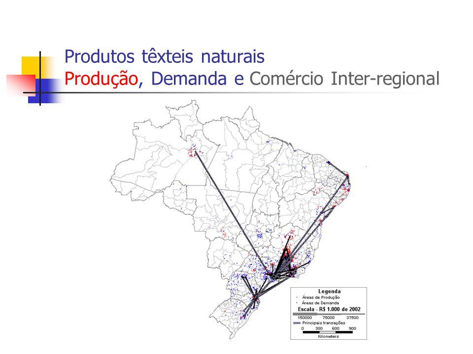 Produtos de couro e calçados Produção, Demanda e Comércio Inter-regional