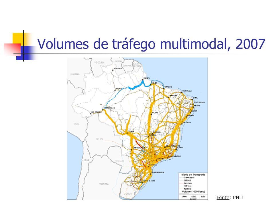 Níveis de serviço – rede viária, 2007 (volume/capacidade) Fonte: PNLT