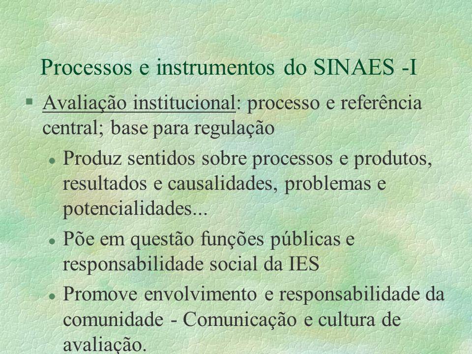 Processos e instrumentos do SINAES -I §Avaliação institucional: processo e referência central; base para regulação l Produz sentidos sobre processos e