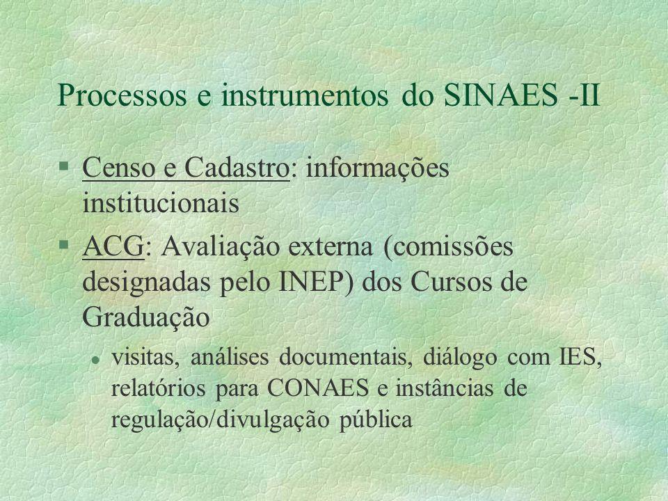Processos e instrumentos do SINAES -II §Censo e Cadastro: informações institucionais §ACG: Avaliação externa (comissões designadas pelo INEP) dos Curs