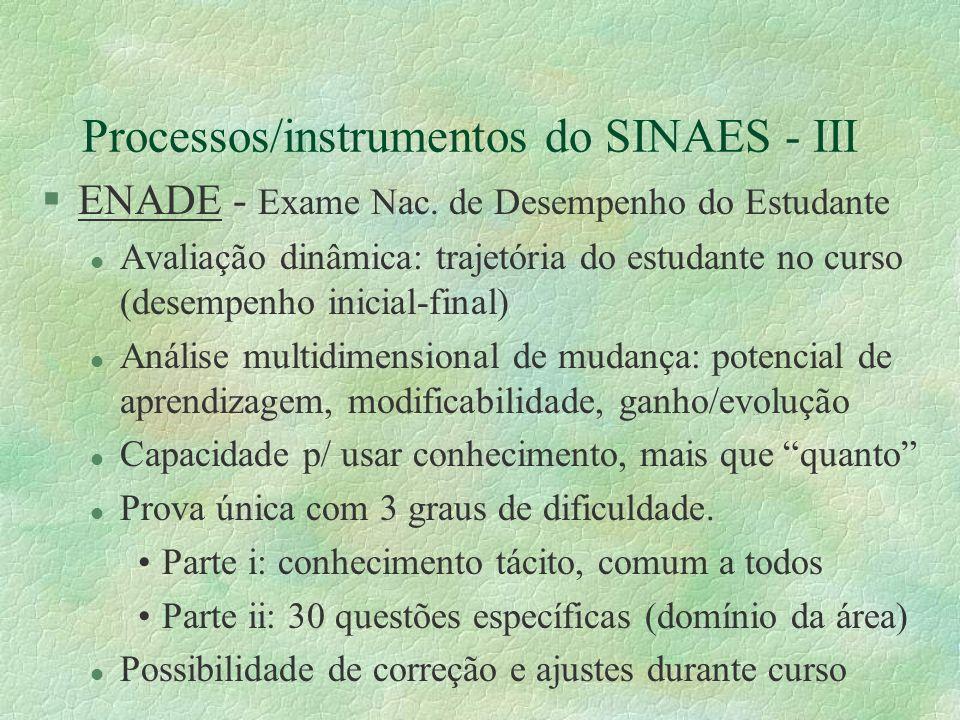 Processos/instrumentos do SINAES - III §ENADE - Exame Nac. de Desempenho do Estudante l Avaliação dinâmica: trajetória do estudante no curso (desempen