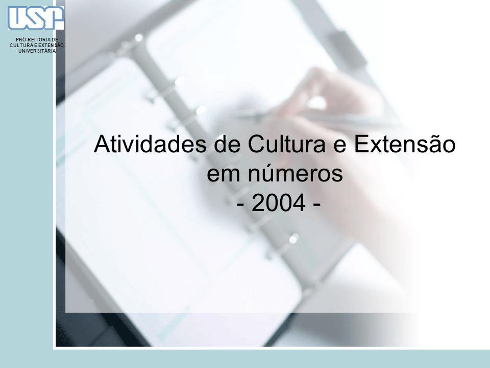 PRÓ-REITORIA DE CULTURA E EXTENSÃO UNIVERSITÁRIA Atividades de Cultura e Extensão em números - 2004 -