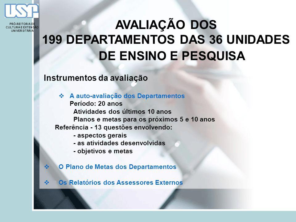 PRÓ-REITORIA DE CULTURA E EXTENSÃO UNIVERSITÁRIA AVALIAÇÃO DOS 199 DEPARTAMENTOS DAS 36 UNIDADES DE ENSINO E PESQUISA Instrumentos da avaliação A auto