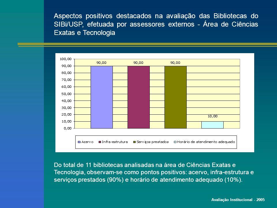 Avaliação Institucional - 2005 Aspectos positivos destacados na avaliação das Bibliotecas do SIBi/USP, efetuada por assessores externos - Área de Ciências Exatas e Tecnologia Do total de 11 bibliotecas analisadas na área de Ciências Exatas e Tecnologia, observam-se como pontos positivos: acervo, infra-estrutura e serviços prestados (90%) e horário de atendimento adequado (10%).