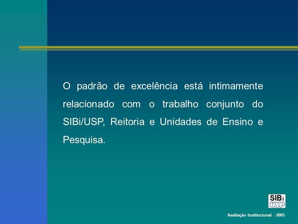 Avaliação Institucional - 2005 O padrão de excelência está intimamente relacionado com o trabalho conjunto do SIBi/USP, Reitoria e Unidades de Ensino e Pesquisa.