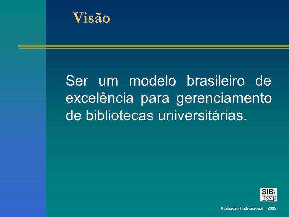 Avaliação Institucional - 2005 Visão Ser um modelo brasileiro de excelência para gerenciamento de bibliotecas universitárias.