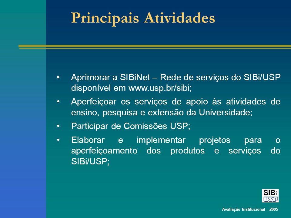 Avaliação Institucional - 2005 Principais Atividades Aprimorar a SIBiNet – Rede de serviços do SIBi/USP disponível em www.usp.br/sibi; Aperfeiçoar os
