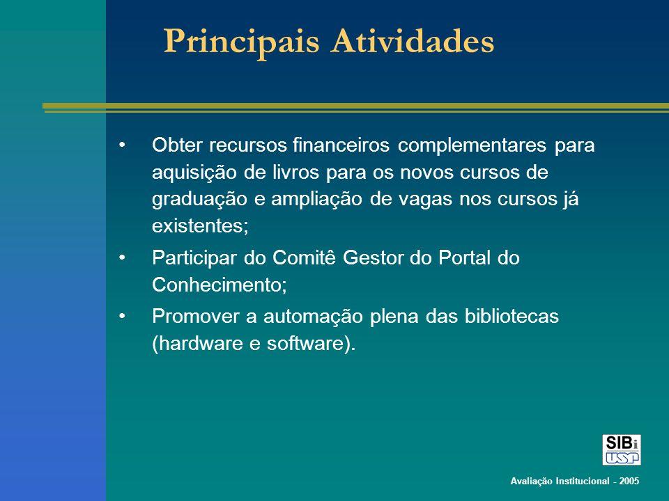 Avaliação Institucional - 2005 Principais Atividades Obter recursos financeiros complementares para aquisição de livros para os novos cursos de gradua