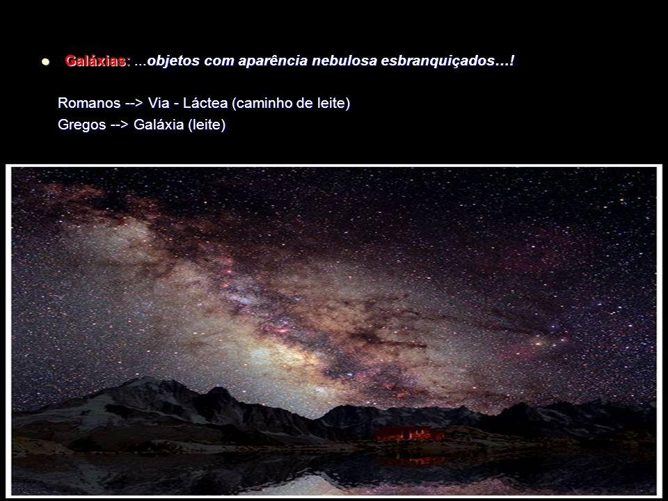 Visão Histórica e Produção da Época - 1610 : Galileu 1o a perceber que a VL era uma vasta coleção de *s individuais - 1610 : Galileu 1o a perceber que a VL era uma vasta coleção de *s individuais - 1771 : Messier (M) c/ 45 objs (M31, M33) - 1771 : Messier (M) c/ 45 objs (M31, M33) - 1775 : E.