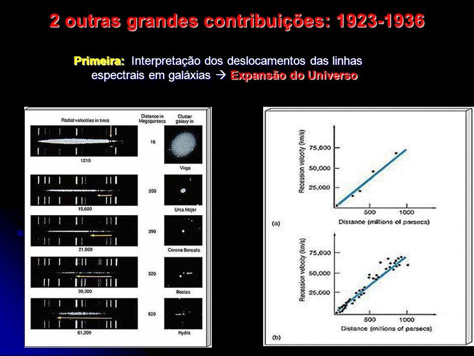 Considerações importantes sobre o SCH ou D-TF Se aplica bem a galáxias brilhantes Se aplica bem a galáxias brilhantes Hubble acreditava que as dif.