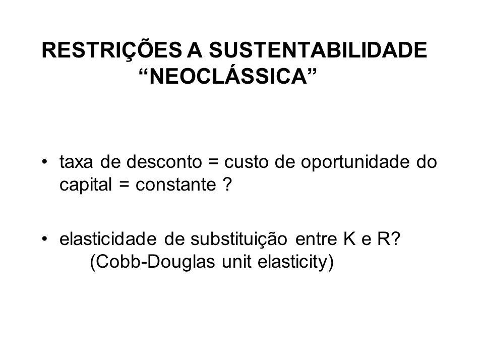 RESTRIÇÕES A SUSTENTABILIDADE NEOCLÁSSICA taxa de desconto = custo de oportunidade do capital = constante .
