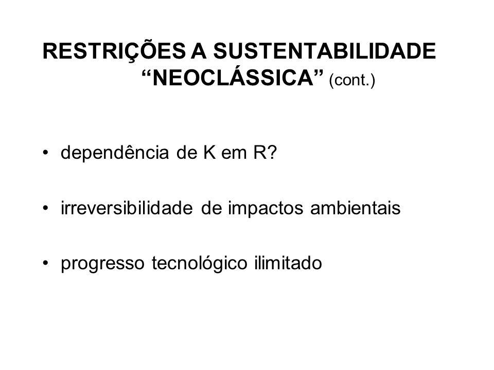 RESTRIÇÕES A SUSTENTABILIDADE NEOCLÁSSICA (cont.) dependência de K em R.