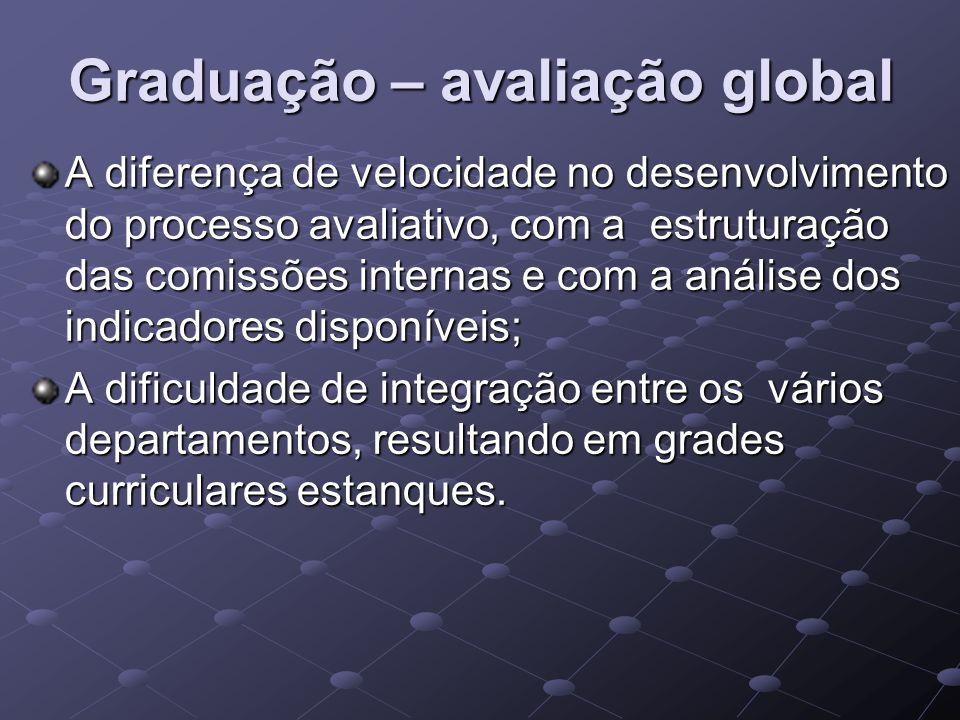 Graduação – avaliação global A diferença de velocidade no desenvolvimento do processo avaliativo, com a estruturação das comissões internas e com a an