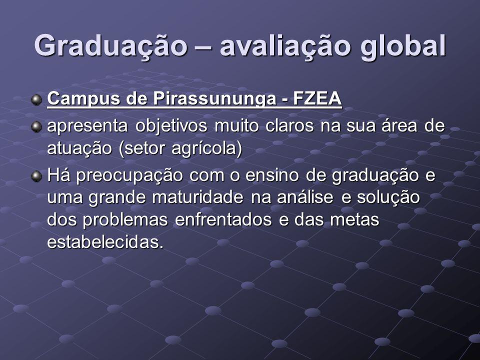 Graduação – avaliação global Campus de Pirassununga - FZEA apresenta objetivos muito claros na sua área de atuação (setor agrícola) Há preocupação com o ensino de graduação e uma grande maturidade na análise e solução dos problemas enfrentados e das metas estabelecidas.