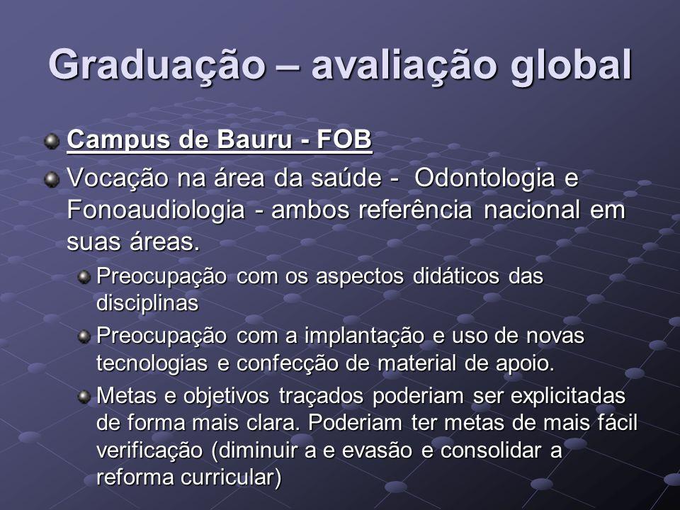 Graduação – avaliação global Campus de Bauru - FOB Vocação na área da saúde - Odontologia e Fonoaudiologia - ambos referência nacional em suas áreas.