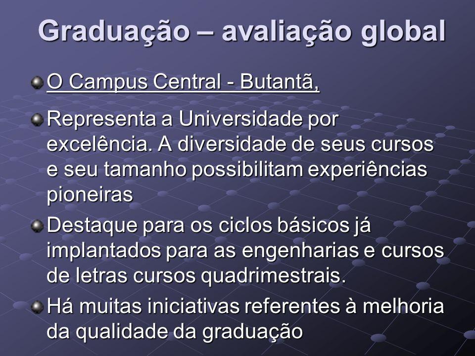 Graduação – avaliação global O Campus Central - Butantã, Representa a Universidade por excelência. A diversidade de seus cursos e seu tamanho possibil
