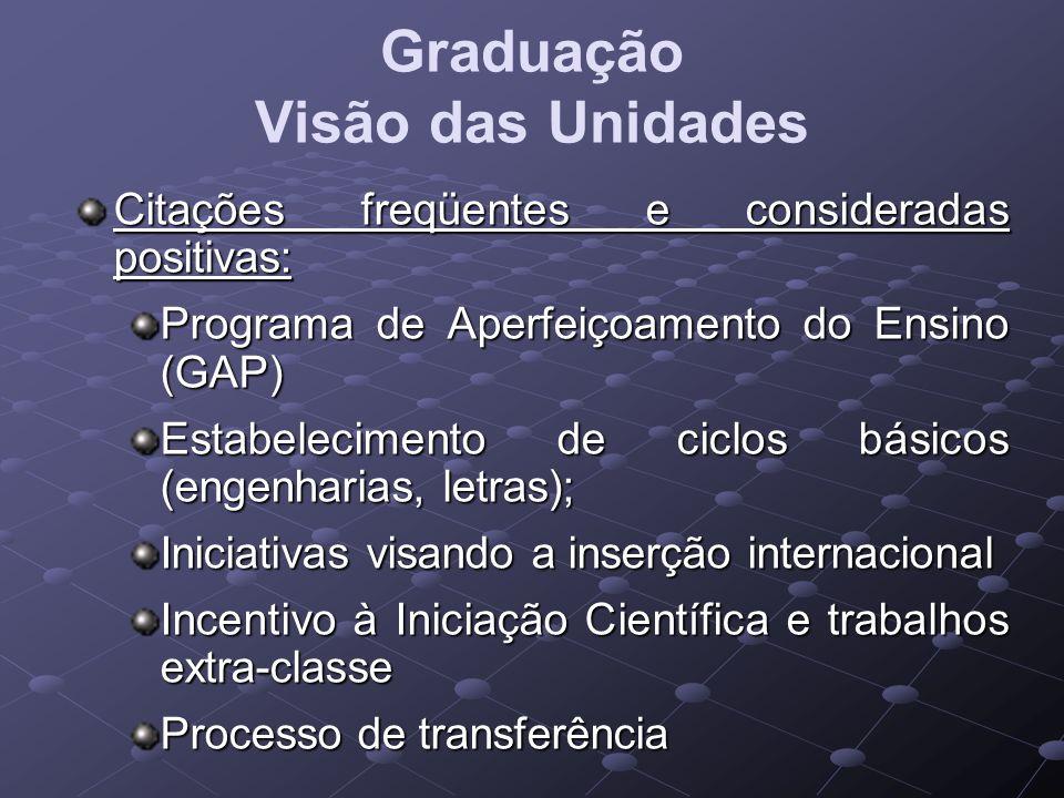 Graduação Visão das Unidades Citações freqüentes e consideradas positivas: Programa de Aperfeiçoamento do Ensino (GAP) Estabelecimento de ciclos básicos (engenharias, letras); Iniciativas visando a inserção internacional Incentivo à Iniciação Científica e trabalhos extra-classe Processo de transferência