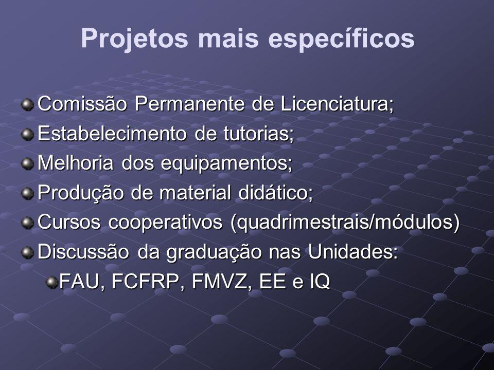Projetos mais específicos Comissão Permanente de Licenciatura; Estabelecimento de tutorias; Melhoria dos equipamentos; Produção de material didático;