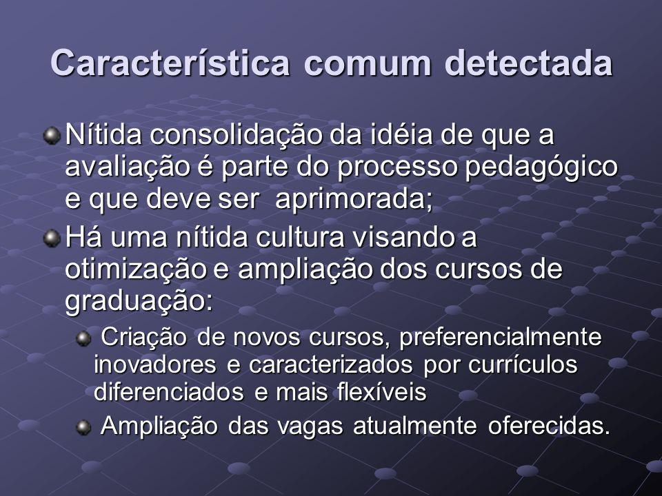 Característica comum detectada Nítida consolidação da idéia de que a avaliação é parte do processo pedagógico e que deve ser aprimorada; Há uma nítida