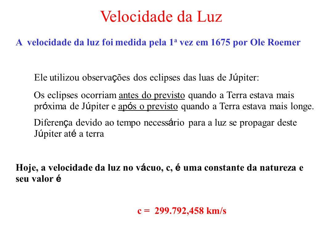 Velocidade da Luz A velocidade da luz foi medida pela 1 a vez em 1675 por Ole Roemer Ele utilizou observa ç ões dos eclipses das luas de J ú piter: Os