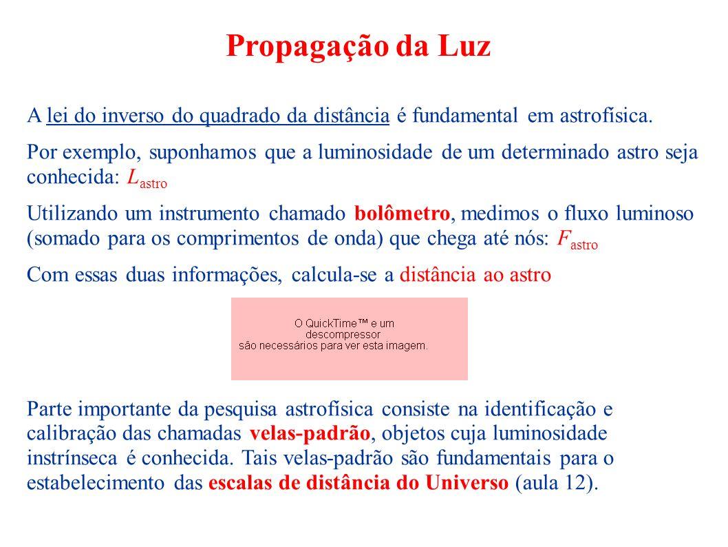 Propagação da Luz A lei do inverso do quadrado da distância é fundamental em astrofísica. Por exemplo, suponhamos que a luminosidade de um determinado