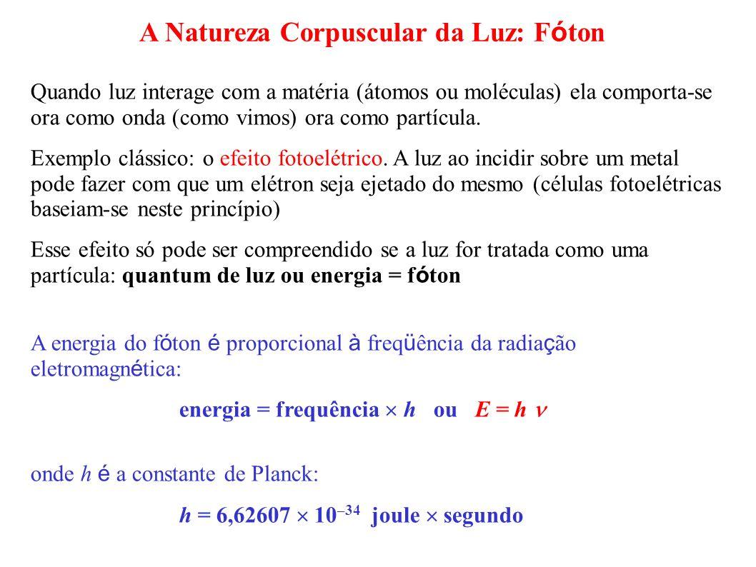 A Natureza Corpuscular da Luz: F ó ton Quando luz interage com a matéria (átomos ou moléculas) ela comporta-se ora como onda (como vimos) ora como par
