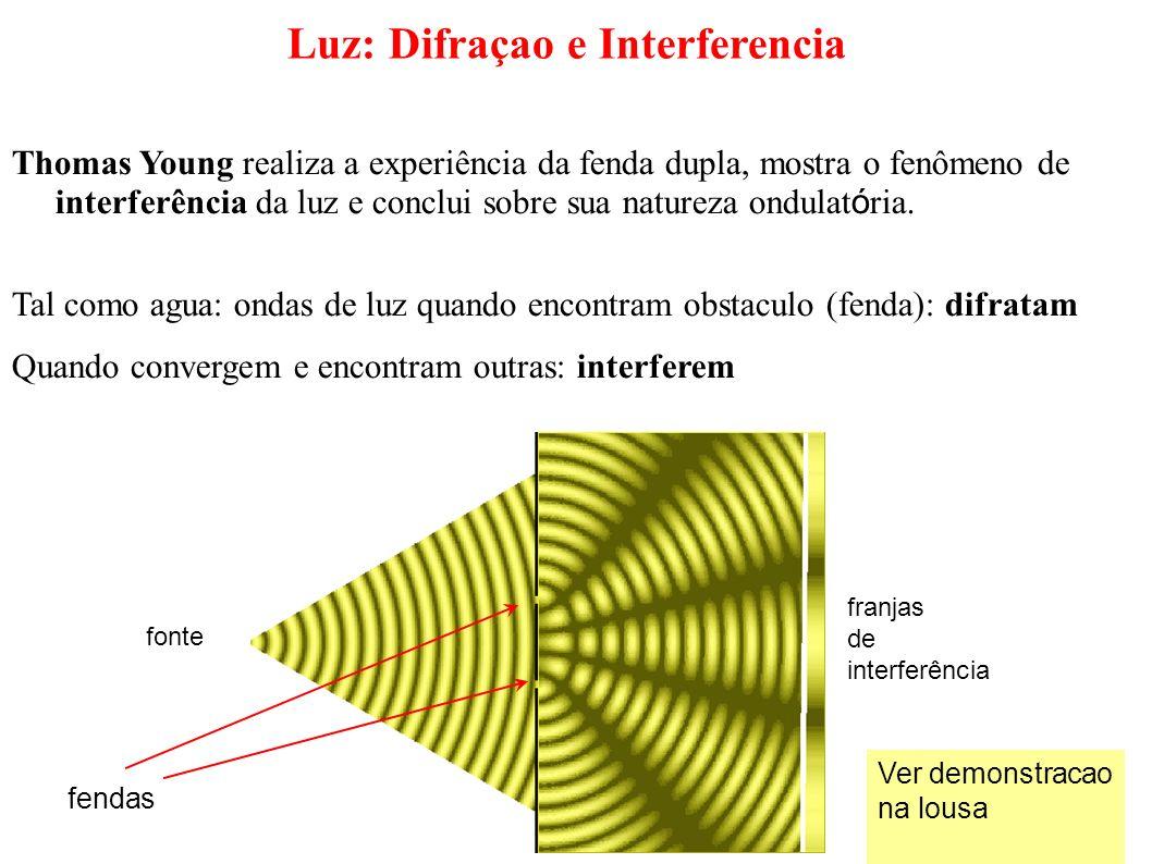 Luz: Difraçao e Interferencia Thomas Young realiza a experiência da fenda dupla, mostra o fenômeno de interferência da luz e conclui sobre sua naturez