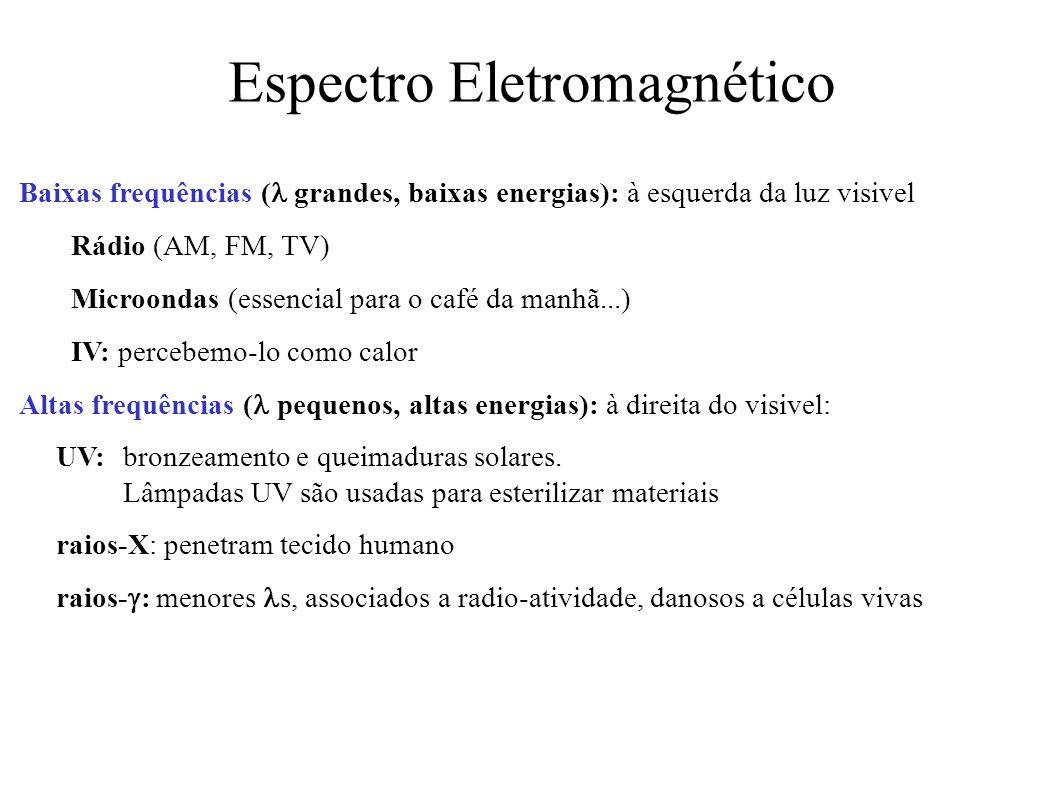 Baixas frequências ( grandes, baixas energias): à esquerda da luz visivel Rádio (AM, FM, TV) Microondas (essencial para o café da manhã...) IV: perceb