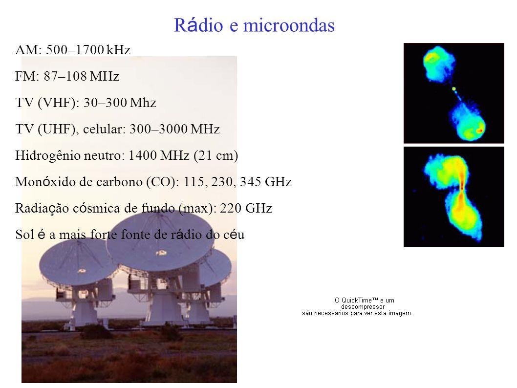 R á dio e microondas AM: 500–1700 kHz FM: 87–108 MHz TV (VHF): 30–300 Mhz TV (UHF), celular: 300–3000 MHz Hidrogênio neutro: 1400 MHz (21 cm) Mon ó xi