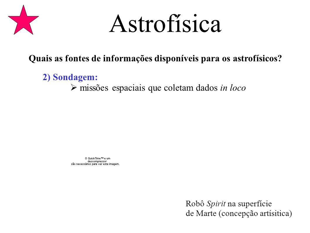 Astrofísica Quais as fontes de informações disponíveis para os astrofísicos? 2) Sondagem: missões espaciais que coletam dados in loco Robô Spirit na s