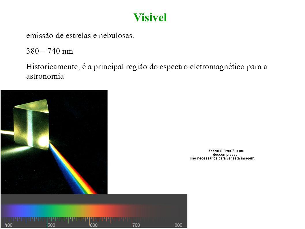 Vis í vel emissão de estrelas e nebulosas. 380 – 740 nm Historicamente, é a principal região do espectro eletromagnético para a astronomia