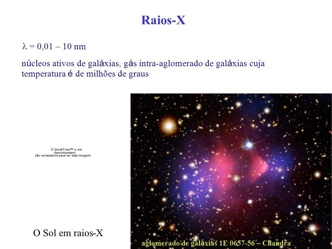 Raios-X = 0,01 – 10 nm n ú cleos ativos de gal á xias, g á s intra-aglomerado de gal á xias cuja temperatura é de milhões de graus aglomerado de gal á