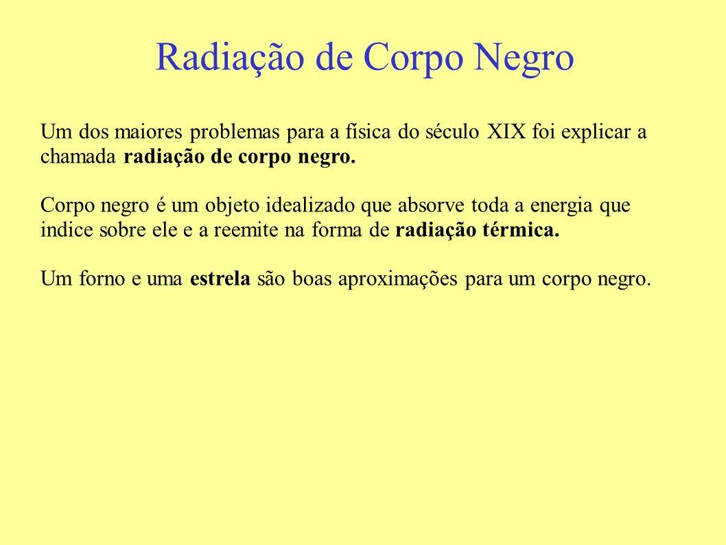 Radiação de Corpo Negro Um dos maiores problemas para a física do século XIX foi explicar a chamada radiação de corpo negro. Corpo negro é um objeto i