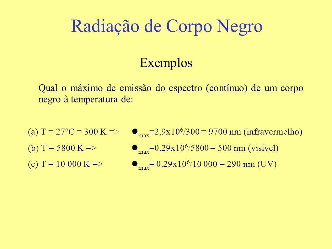 Radiação de Corpo Negro Exemplos Qual o máximo de emissão do espectro (contínuo) de um corpo negro à temperatura de: (a) T = 27 o C = 300 K => l max =
