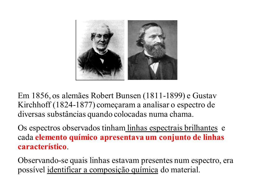 Em 1856, os alemães Robert Bunsen (1811-1899) e Gustav Kirchhoff (1824-1877) começaram a analisar o espectro de diversas substâncias quando colocadas