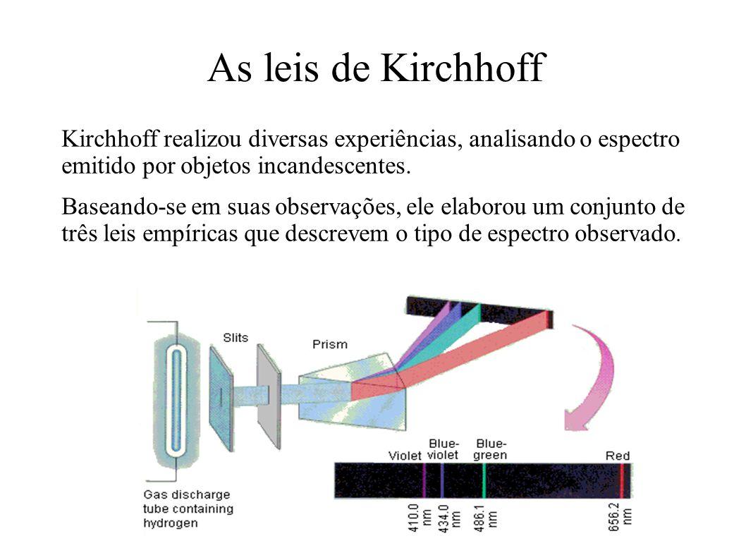 As leis de Kirchhoff Kirchhoff realizou diversas experiências, analisando o espectro emitido por objetos incandescentes. Baseando-se em suas observaçõ