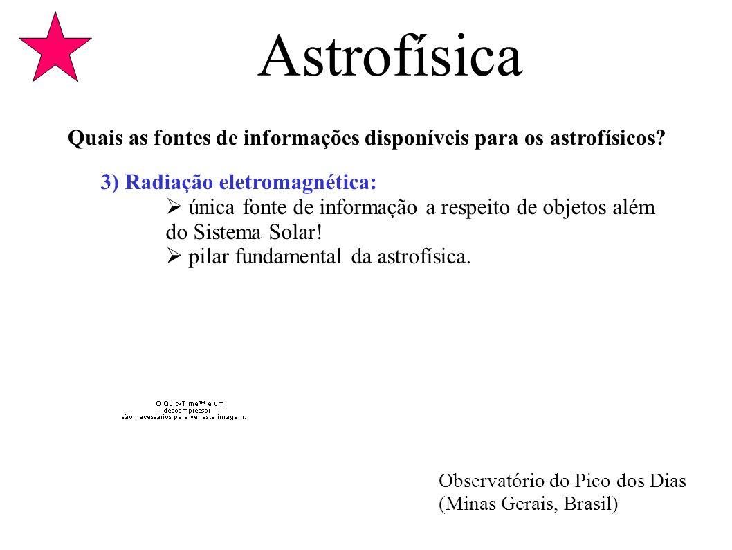 Astrofísica Quais as fontes de informações disponíveis para os astrofísicos? 3) Radiação eletromagnética: única fonte de informação a respeito de obje
