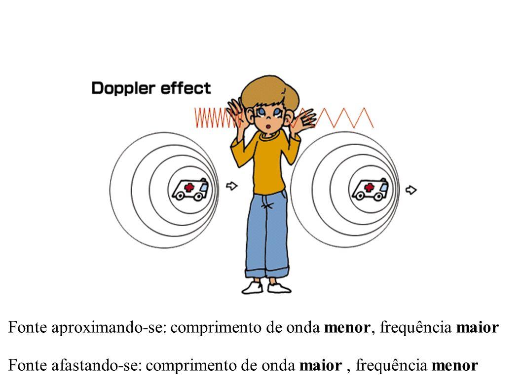 Fonte aproximando-se: comprimento de onda menor, frequência maior Fonte afastando-se: comprimento de onda maior, frequência menor