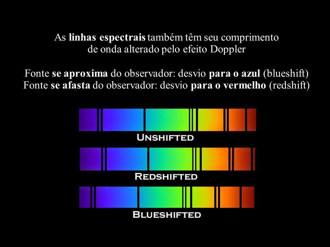 As linhas espectrais também têm seu comprimento de onda alterado pelo efeito Doppler Fonte se aproxima do observador: desvio para o azul (blueshift) F