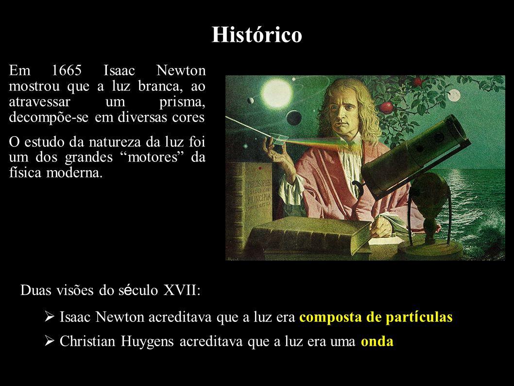 Histórico Em 1665 Isaac Newton mostrou que a luz branca, ao atravessar um prisma, decompõe-se em diversas cores O estudo da natureza da luz foi um dos