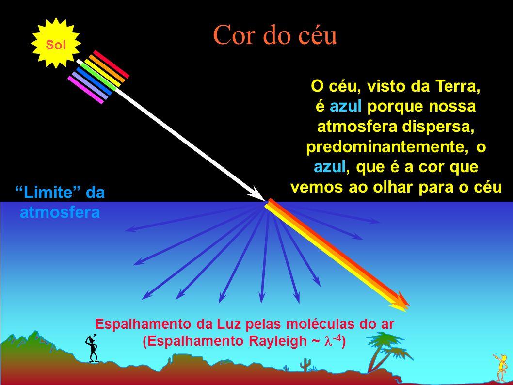 Cor do céu O céu, visto da Terra, é azul porque nossa atmosfera dispersa, predominantemente, o azul, que é a cor que vemos ao olhar para o céu Limite