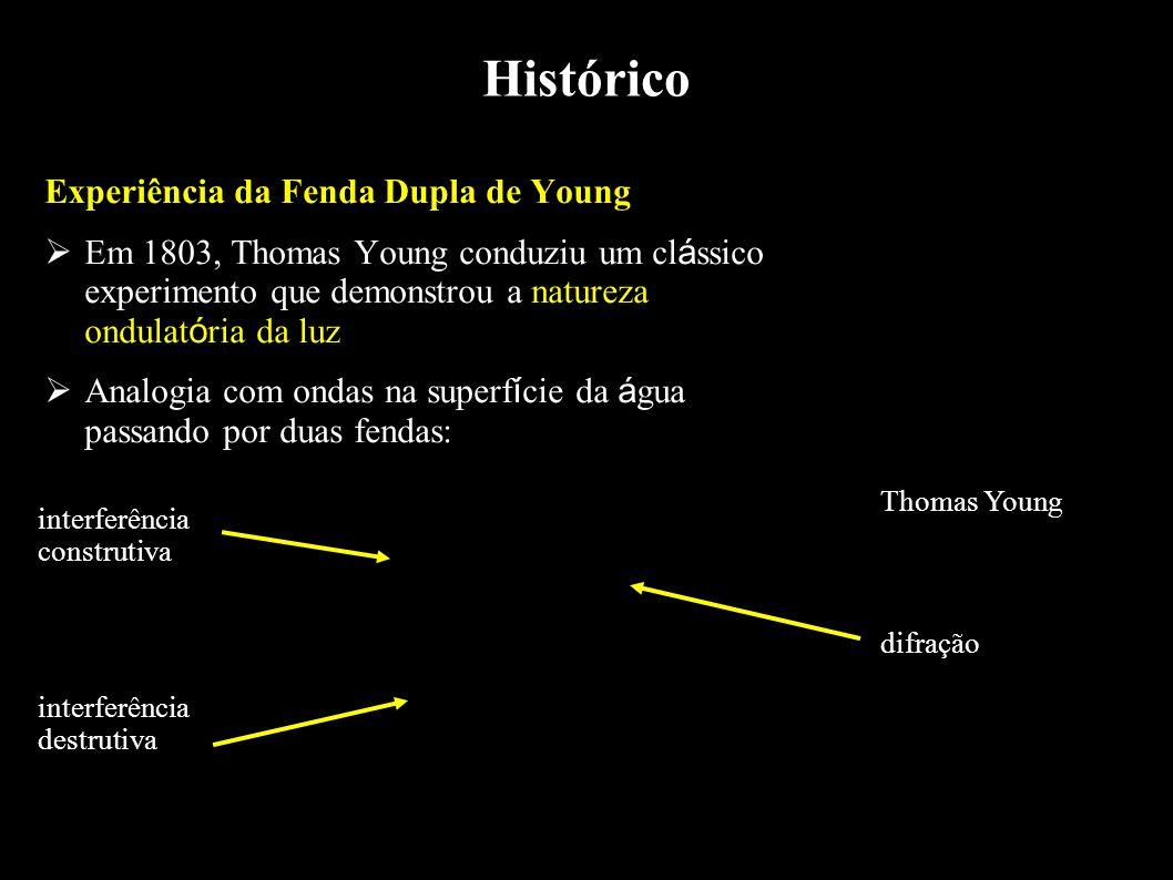 Luz: Difraçao e Interferência Thomas Young realiza a experiência da fenda dupla com a luz, mostra o fenômeno de interferência e conclui sobre sua natureza ondulat ó ria.