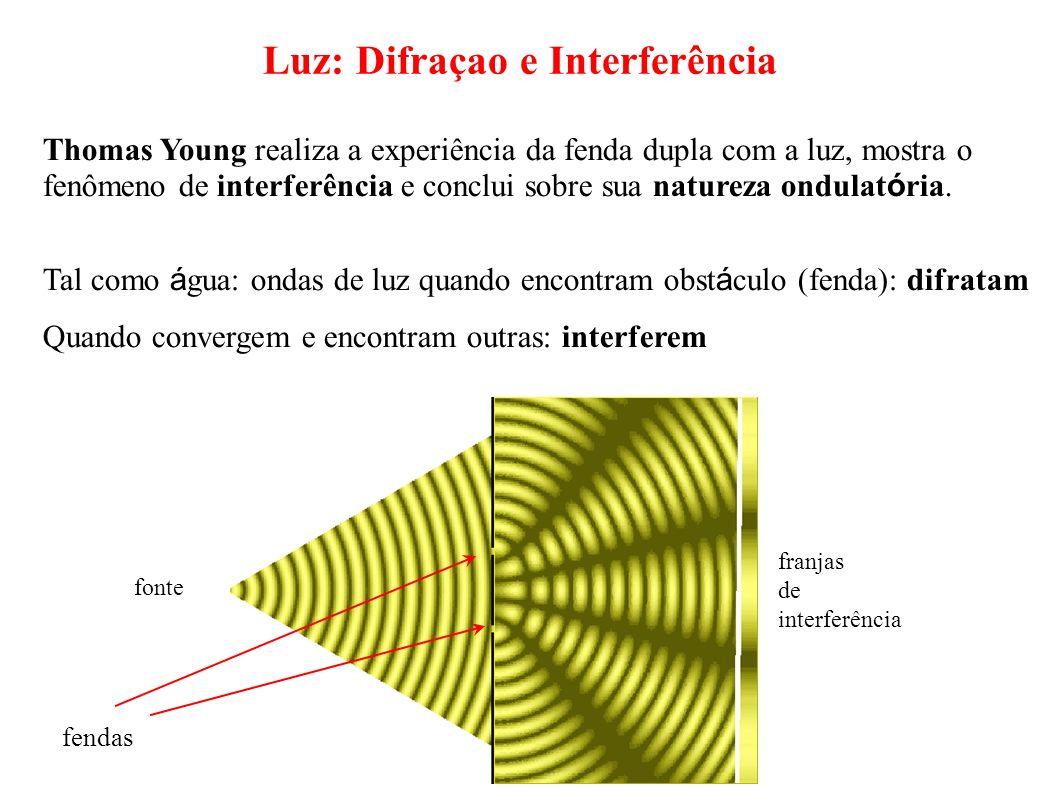 Luz: Difraçao e Interferência Thomas Young realiza a experiência da fenda dupla com a luz, mostra o fenômeno de interferência e conclui sobre sua natu
