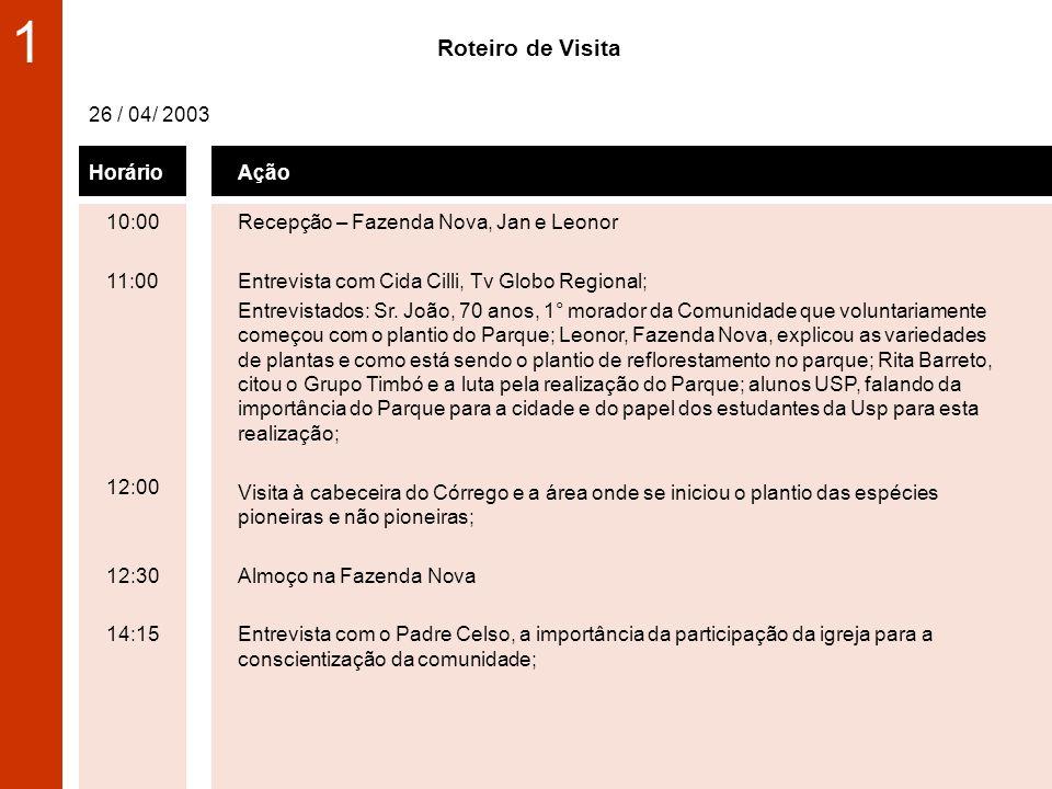 26 / 04/ 2003 Horário Ação 10:00 11:00 12:00 12:30 14:15 Recepção – Fazenda Nova, Jan e Leonor Entrevista com Cida Cilli, Tv Globo Regional; Entrevistados: Sr.