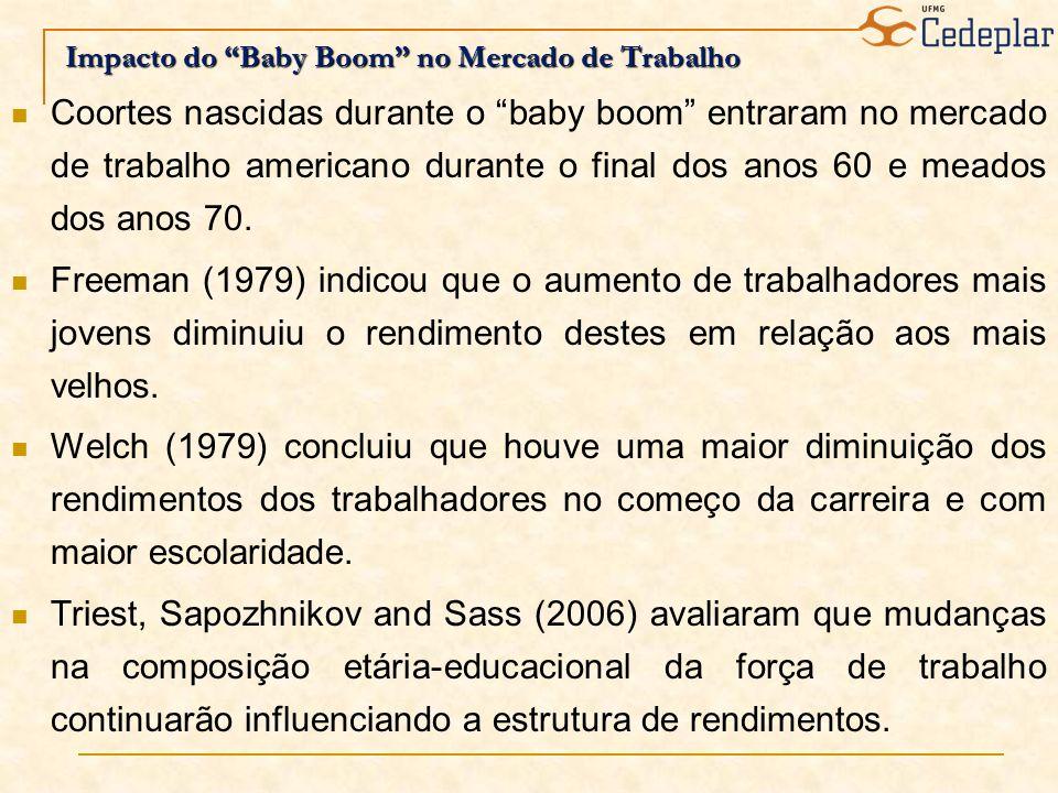 Impacto do Baby Boom no Mercado de Trabalho Coortes nascidas durante o baby boom entraram no mercado de trabalho americano durante o final dos anos 60 e meados dos anos 70.